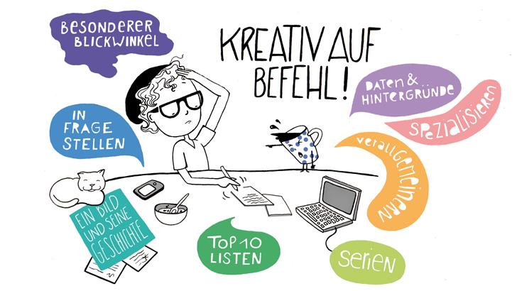 Blogs Finden kreativ auf befehl wie sie neue themen fürs finden