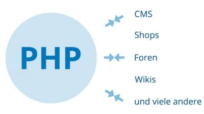 Reminder: Der STRATO PHP Extended Support wird kostenpflichtig
