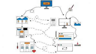 Homepage-Baukasten oder Hosting-Paket: Welches Produkt passt zu Dir und Deinem Projekt?