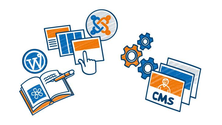 Content Management Systeme: Welches ist das richtige?